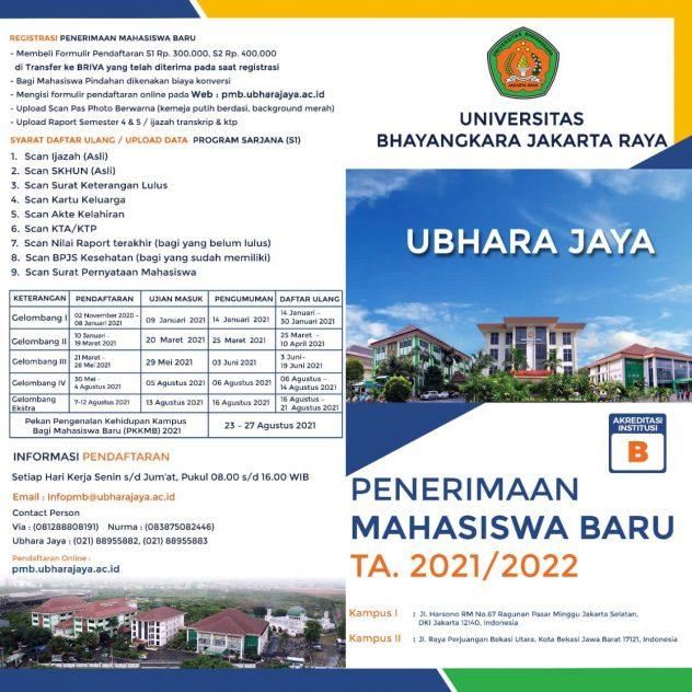 Penerimaan Mahasiswa Baru  TA. 2021/2022